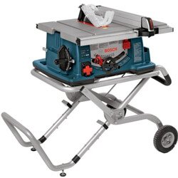 Best Table Saw Reviews In 2019 With Buying Guide Saw