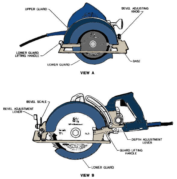 Remarkable Miter Saw Vs Circular Saw Vs Table Saw What Is The Right Choice For Wiring Database Gramgelartorg