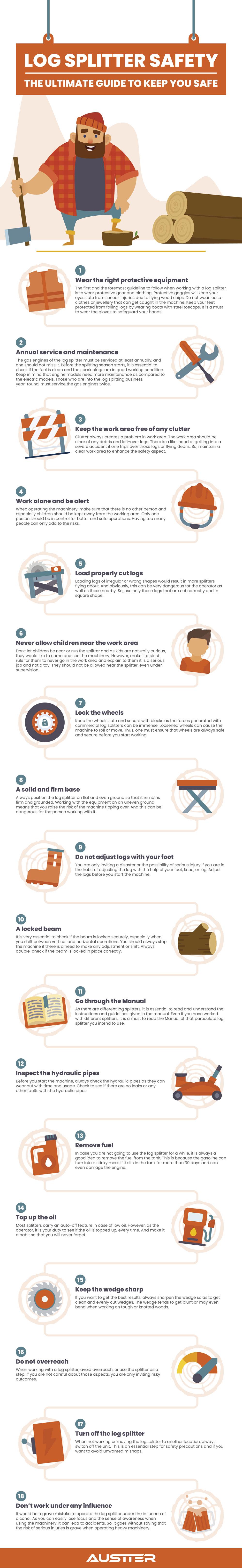 Log Splitter Safety