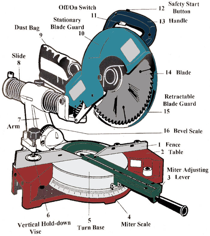 miter-saw-vs-sliding-miter-saw-04