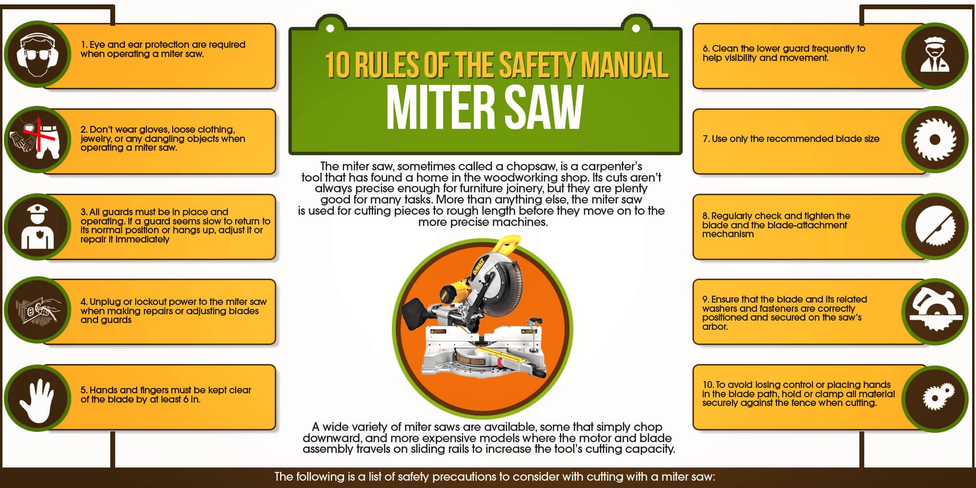 Miter saw safety Manual